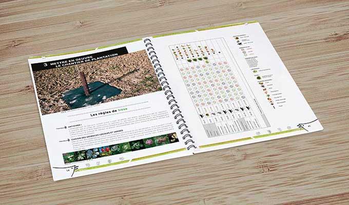 Brochures reliure en spirale